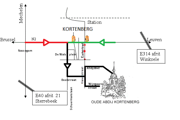 Description of the route towards the Abbey